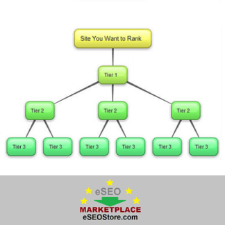 Buy Tiered link pyramid
